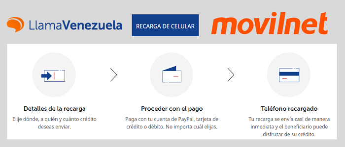 C:\Users\Belkis\Downloads\A3-RECARGA MOVILNET\1.7 RECARGA MOVILNET.png